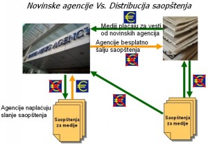 novinske-agencije-i-saopste1